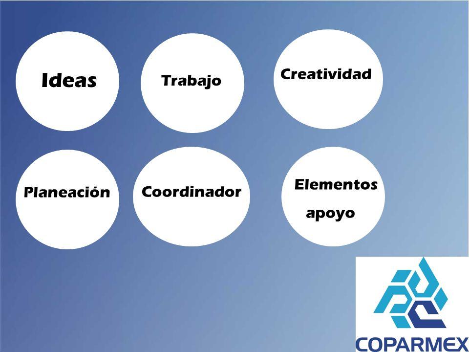 Ideas Trabajo Creatividad PlaneaciónCoordinador Elementos apoyo