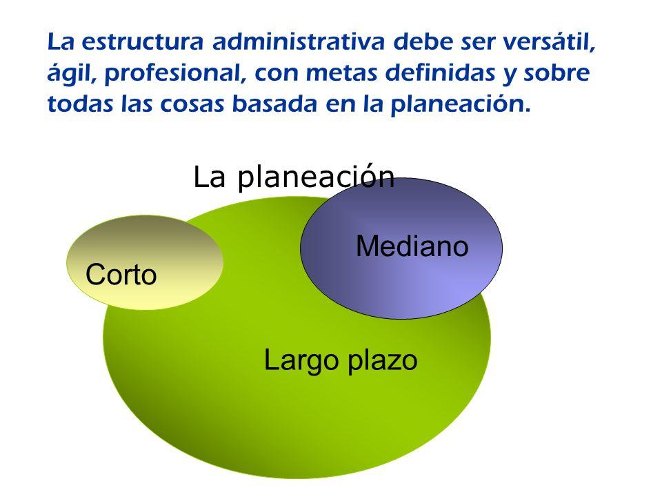 La estructura administrativa debe ser versátil, ágil, profesional, con metas definidas y sobre todas las cosas basada en la planeación. Corto Mediano