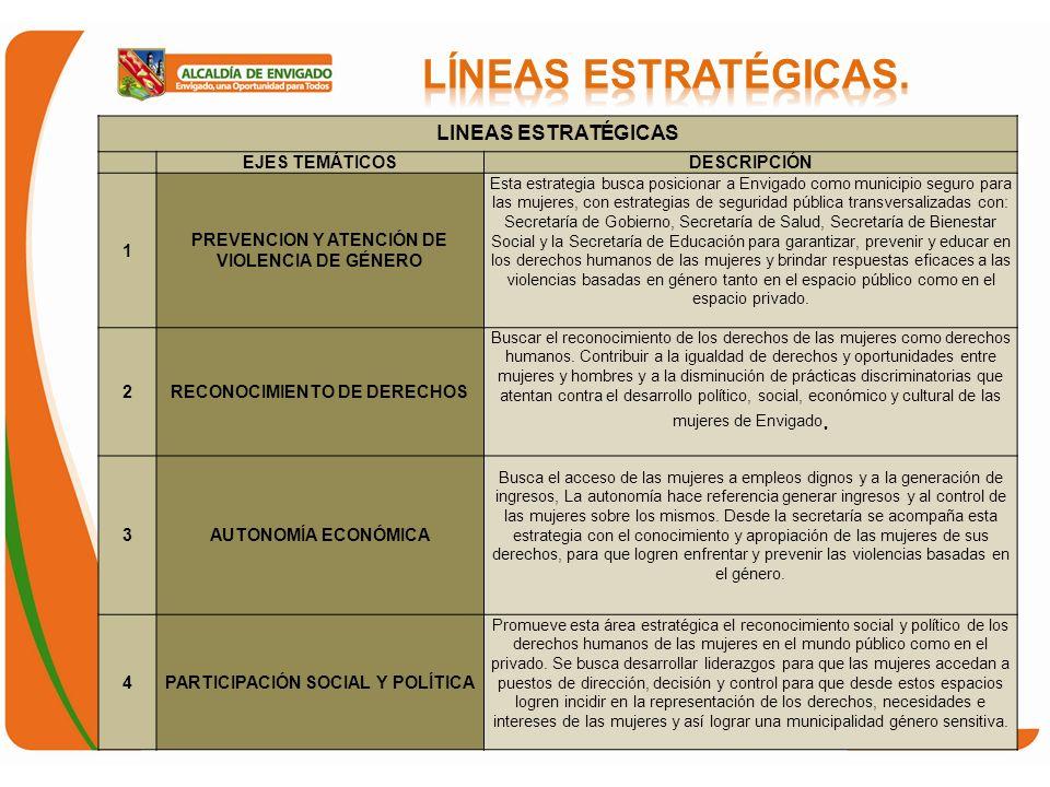 LINEAS ESTRATÉGICAS EJES TEMÁTICOSDESCRIPCIÓN 1 PREVENCION Y ATENCIÓN DE VIOLENCIA DE GÉNERO Esta estrategia busca posicionar a Envigado como municipi