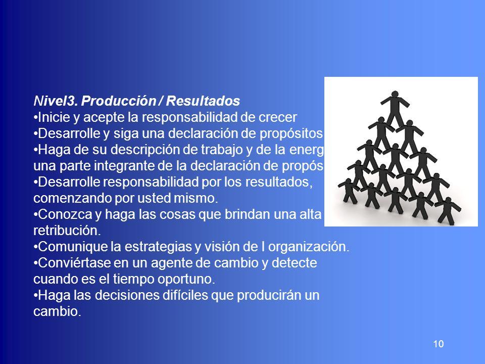 10 Nivel3. Producción / Resultados Inicie y acepte la responsabilidad de crecer Desarrolle y siga una declaración de propósitos. Haga de su descripció