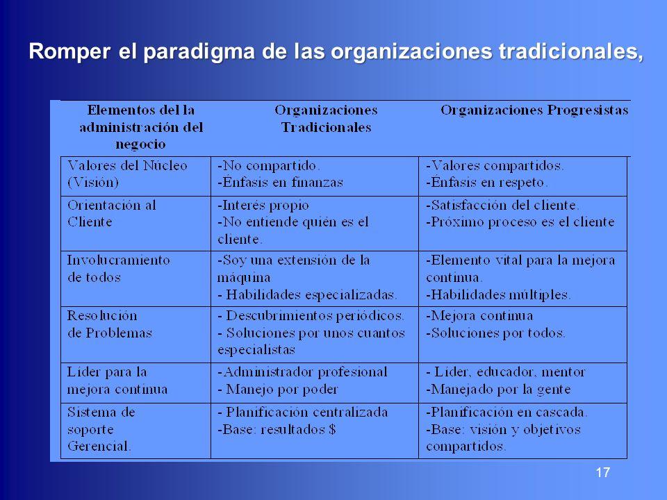 Romper el paradigma de las organizaciones tradicionales, 17