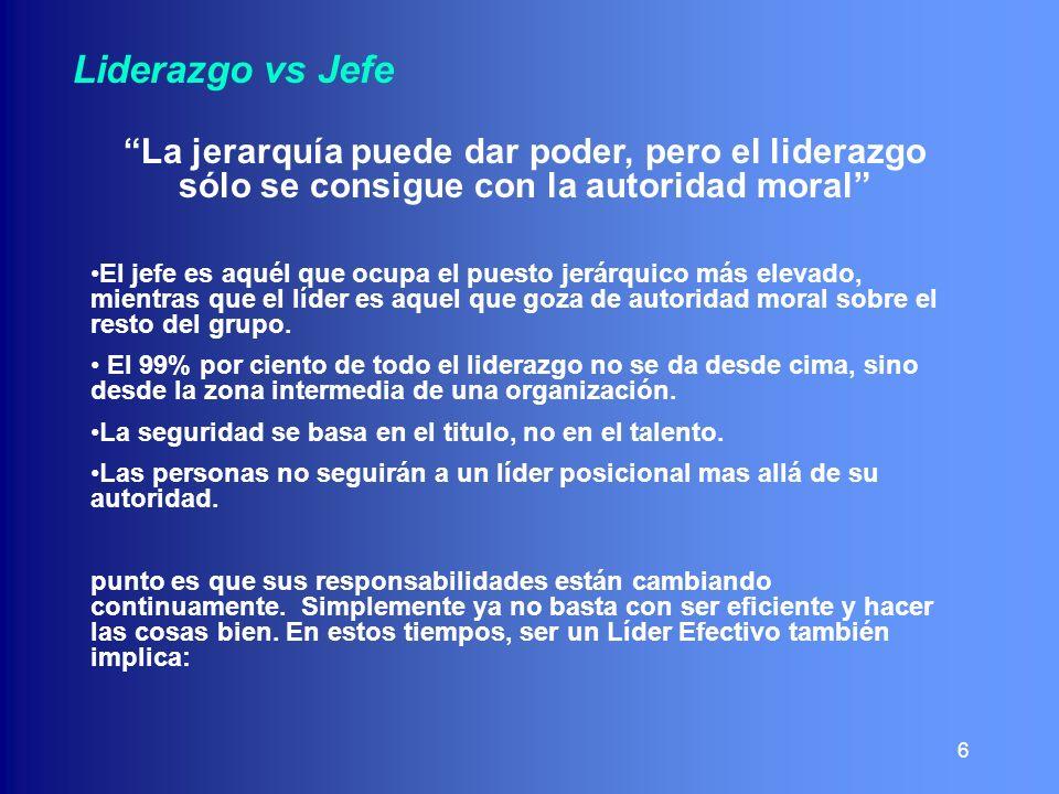 Liderazgo vs Jefe La jerarquía puede dar poder, pero el liderazgo sólo se consigue con la autoridad moral El jefe es aquél que ocupa el puesto jerárqu