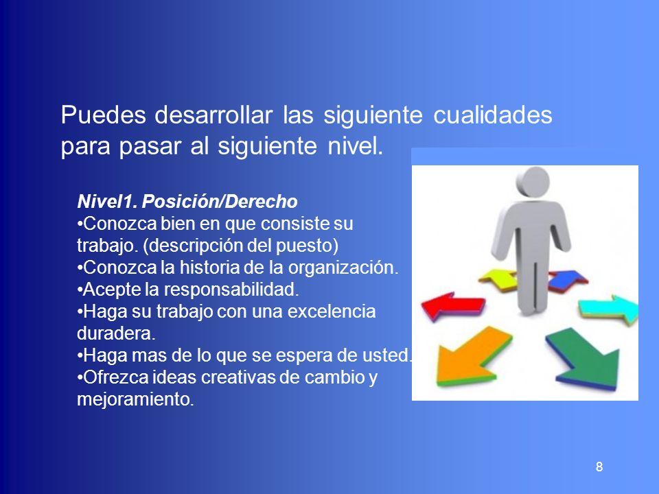 Nivel1. Posición/Derecho Conozca bien en que consiste su trabajo. (descripción del puesto) Conozca la historia de la organización. Acepte la responsab