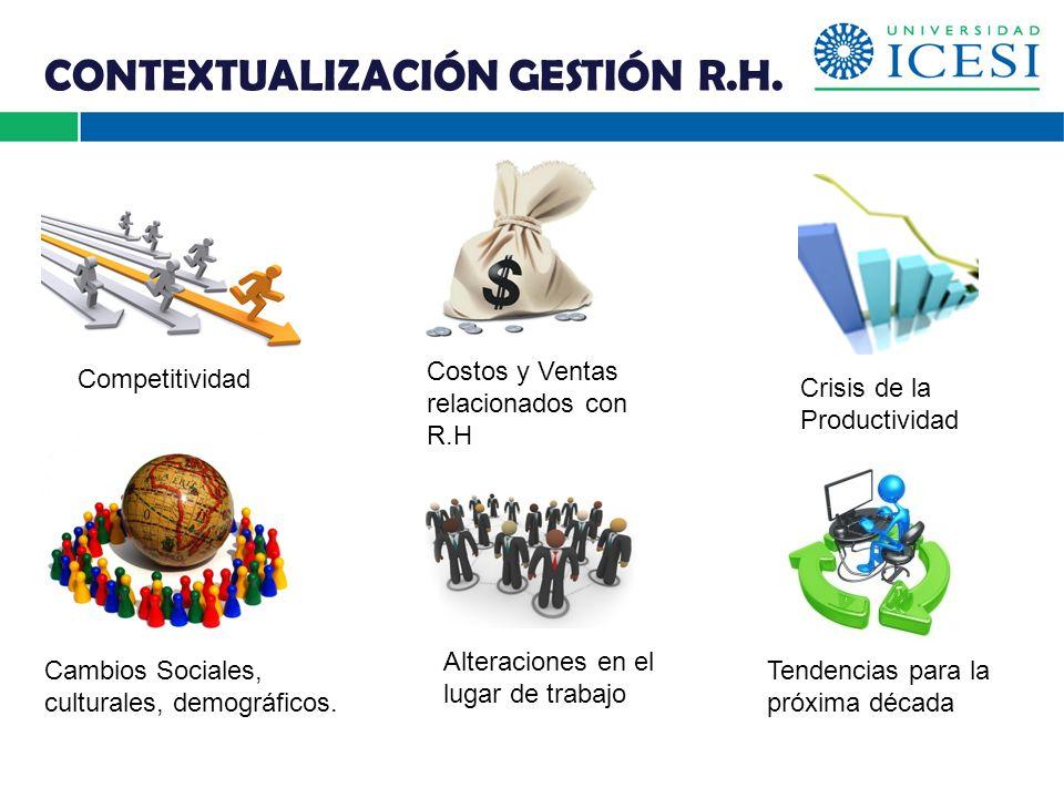 CAPACITACIÓN Y DESARROLLO SelecciónCapacitación Orientación Análisis de las necesidades Creación de Programas Evaluación del desempeño