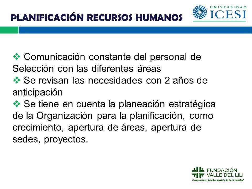 AUDITORIA Realizadas por el Departamento de Auditoria interna a todos los procesos.