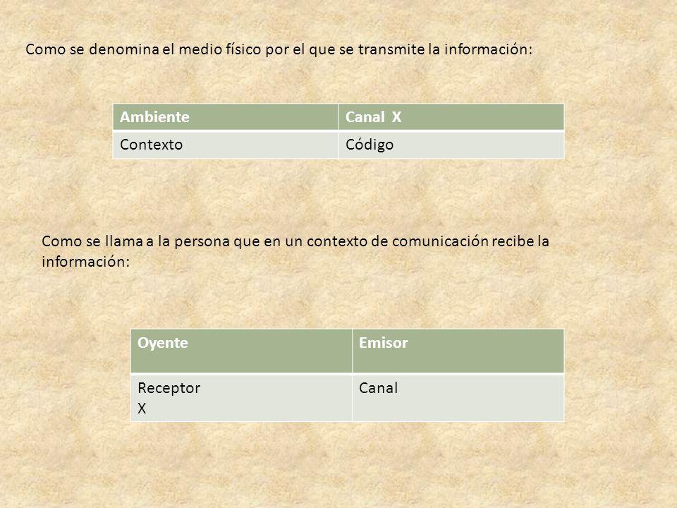 Como se denomina el medio físico por el que se transmite la información: AmbienteCanal X ContextoCódigo Como se llama a la persona que en un contexto