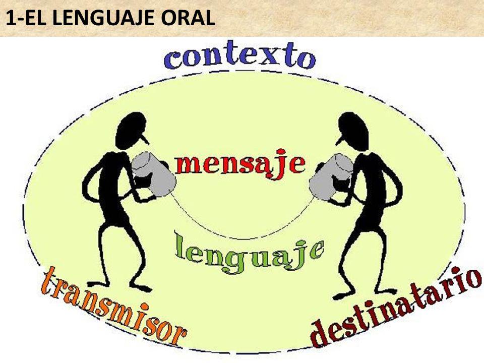 1-EL LENGUAJE ORAL