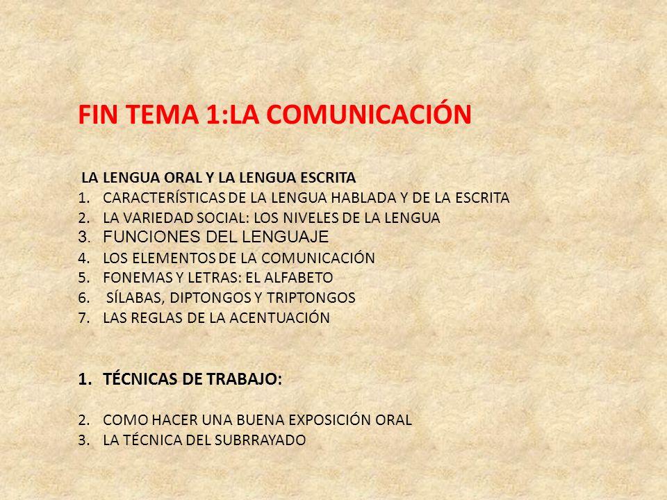 FIN TEMA 1:LA COMUNICACIÓN LA LENGUA ORAL Y LA LENGUA ESCRITA 1.CARACTERÍSTICAS DE LA LENGUA HABLADA Y DE LA ESCRITA 2.LA VARIEDAD SOCIAL: LOS NIVELES