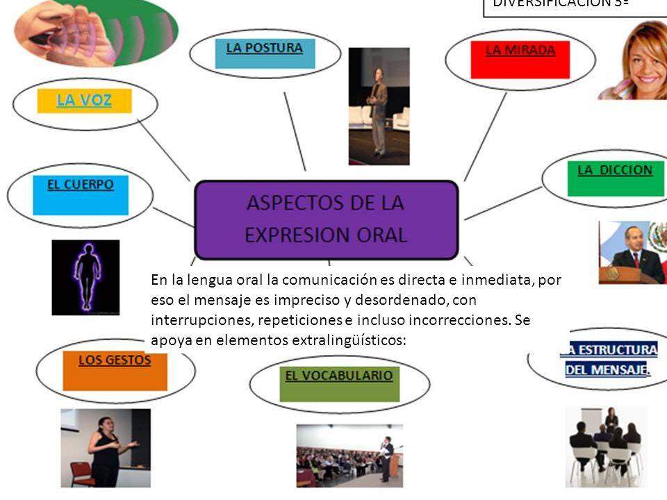 DIVERSIFICACION 3º En la lengua oral la comunicación es directa e inmediata, por eso el mensaje es impreciso y desordenado, con interrupciones, repeti