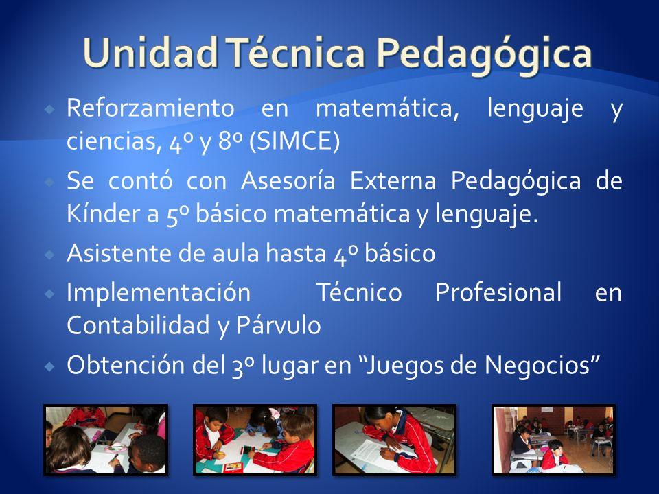 Reforzamiento en matemática, lenguaje y ciencias, 4º y 8º (SIMCE) Se contó con Asesoría Externa Pedagógica de Kínder a 5º básico matemática y lenguaje.