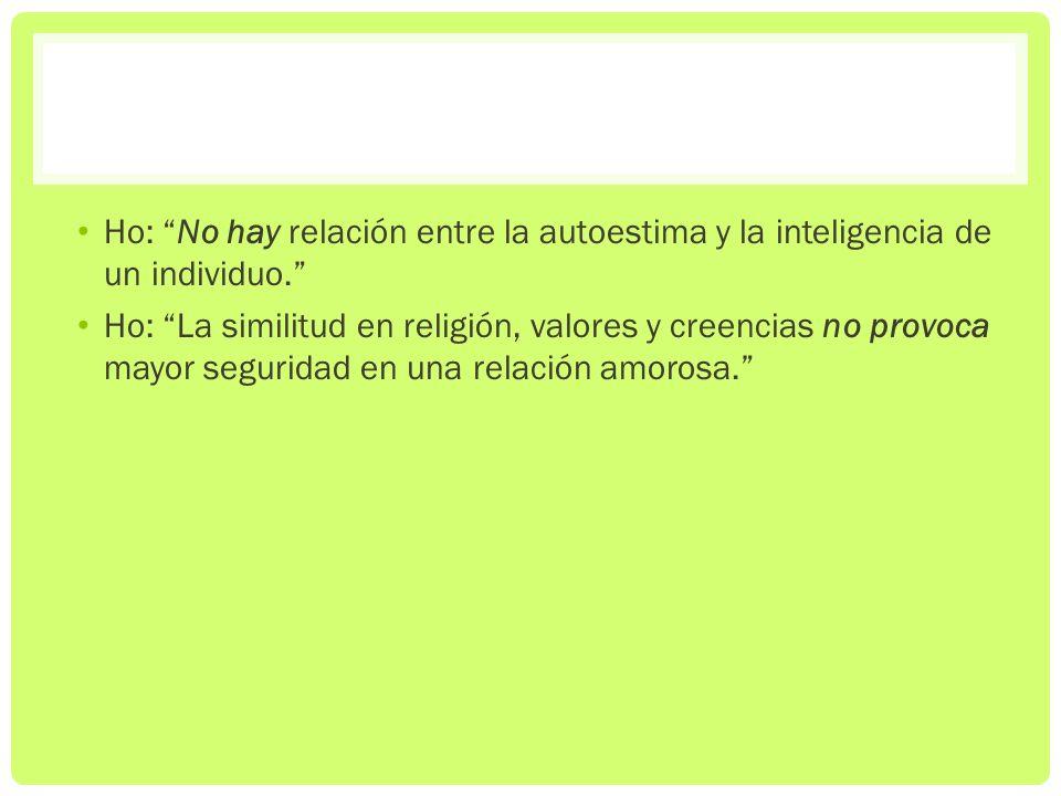 Ho: No hay relación entre la autoestima y la inteligencia de un individuo. Ho: La similitud en religión, valores y creencias no provoca mayor segurida