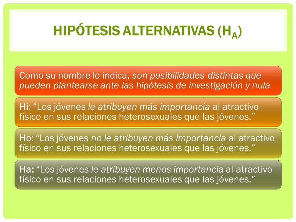HIPÓTESIS ALTERNATIVAS (H A ) Como su nombre lo indica, son posibilidades distintas que pueden plantearse ante las hipótesis de investigación y nula H