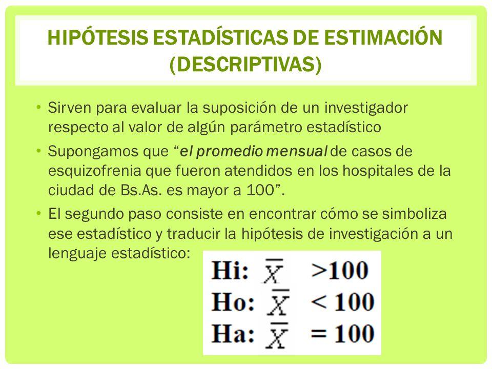 HIPÓTESIS ESTADÍSTICAS DE ESTIMACIÓN (DESCRIPTIVAS) Sirven para evaluar la suposición de un investigador respecto al valor de algún parámetro estadíst