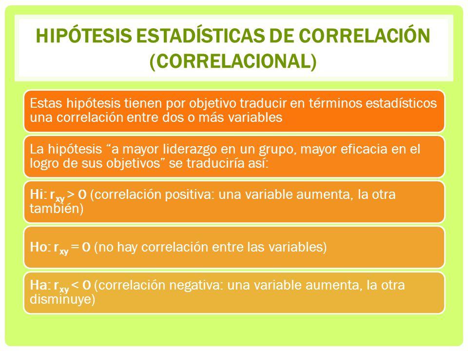 HIPÓTESIS ESTADÍSTICAS DE CORRELACIÓN (CORRELACIONAL) Estas hipótesis tienen por objetivo traducir en términos estadísticos una correlación entre dos
