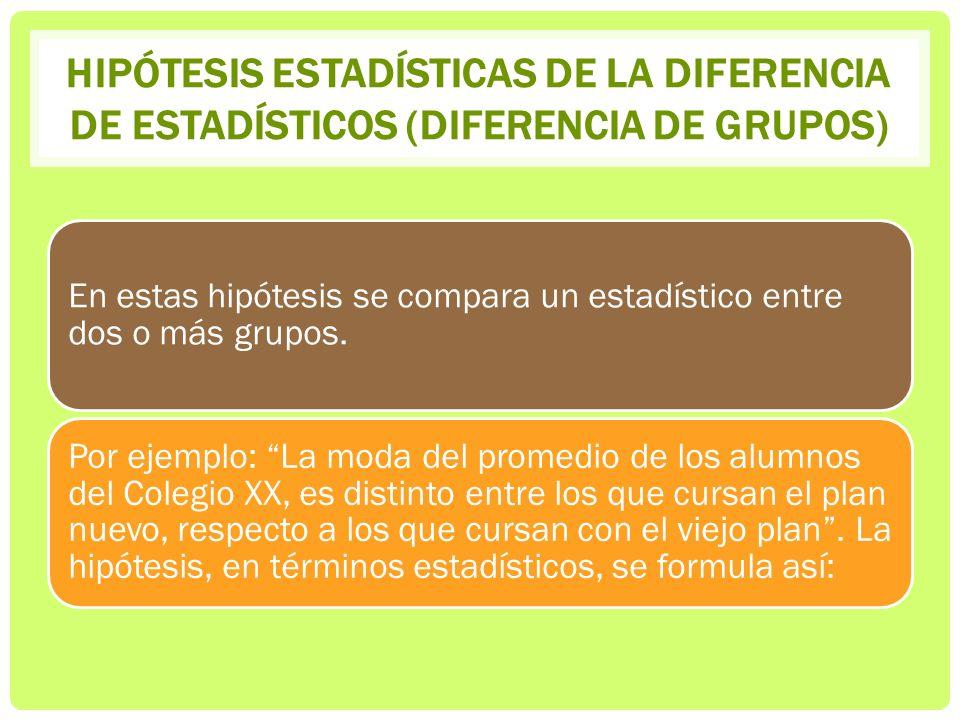 HIPÓTESIS ESTADÍSTICAS DE LA DIFERENCIA DE ESTADÍSTICOS (DIFERENCIA DE GRUPOS) En estas hipótesis se compara un estadístico entre dos o más grupos. Po