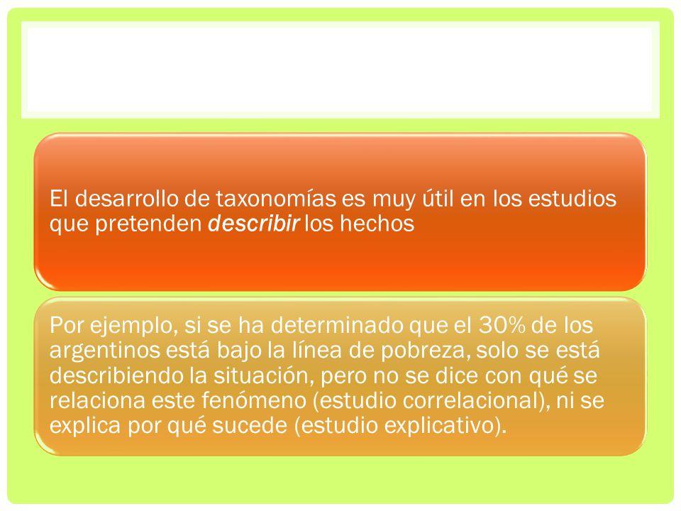 El desarrollo de taxonomías es muy útil en los estudios que pretenden describir los hechos Por ejemplo, si se ha determinado que el 30% de los argenti