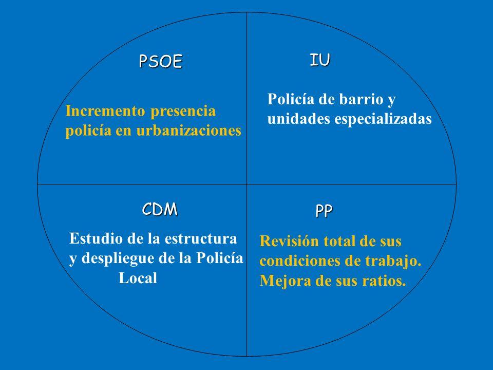 Policía de barrio y unidades especializadas Incremento presencia policía en urbanizaciones IU PSOE CDM Estudio de la estructura y despliegue de la Policía Local PP Revisión total de sus condiciones de trabajo.