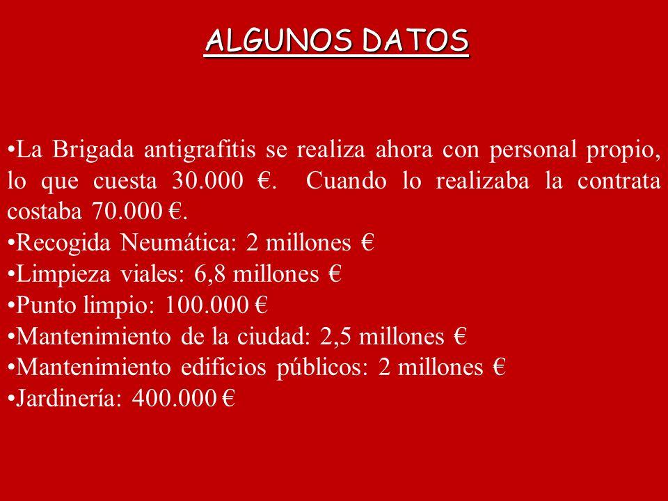 ALGUNOS DATOS La Brigada antigrafitis se realiza ahora con personal propio, lo que cuesta 30.000.