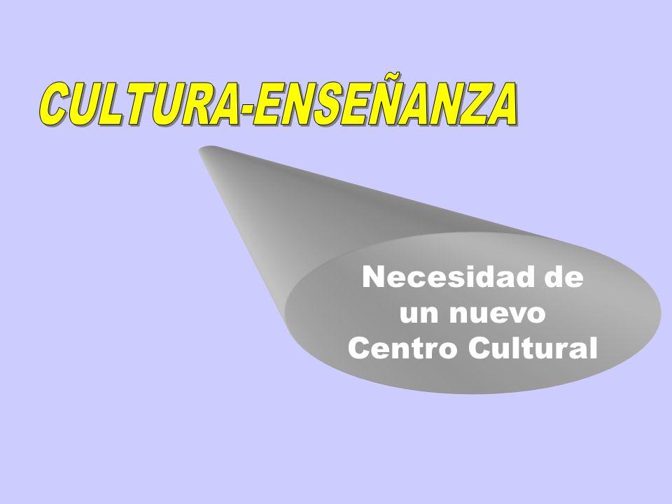 Necesidad de un nuevo Centro Cultural