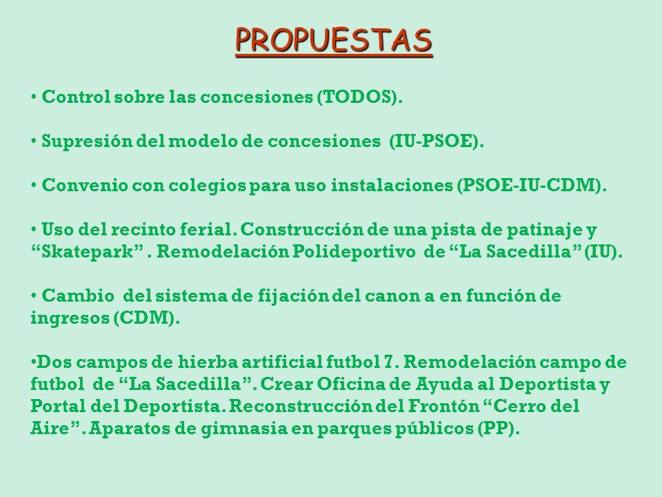 PROPUESTAS Control sobre las concesiones (TODOS). Supresión del modelo de concesiones (IU-PSOE). Convenio con colegios para uso instalaciones (PSOE-IU