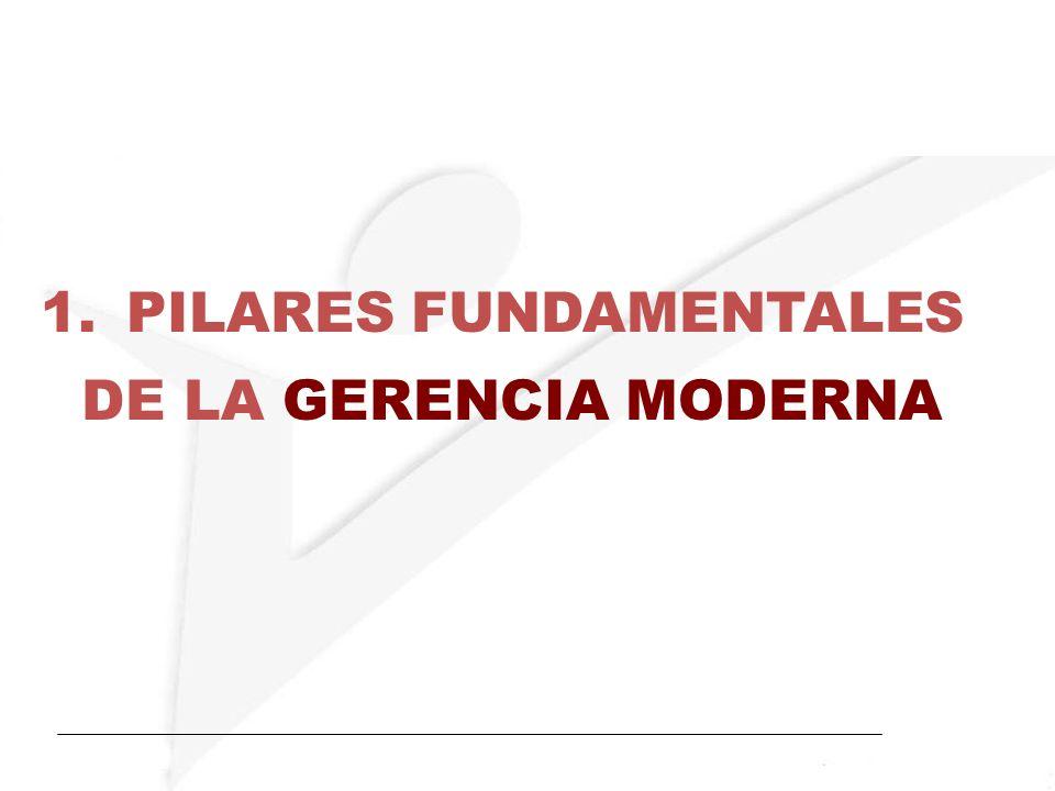 1.PILARES FUNDAMENTALES DE LA GERENCIA MODERNA
