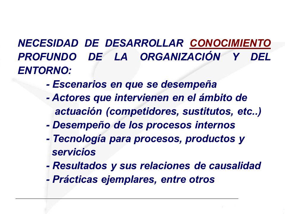 NECESIDAD DE DESARROLLAR CONOCIMIENTO PROFUNDO DE LA ORGANIZACIÓN Y DEL ENTORNO: - Escenarios en que se desempeña - Actores que intervienen en el ámbito de actuación (competidores, sustitutos, etc..) - Desempeño de los procesos internos - Tecnología para procesos, productos y servicios - Resultados y sus relaciones de causalidad - Prácticas ejemplares, entre otros