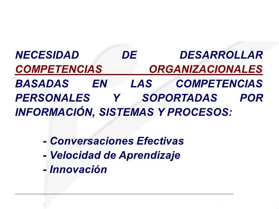 NECESIDAD DE DESARROLLAR COMPETENCIAS ORGANIZACIONALES BASADAS EN LAS COMPETENCIAS PERSONALES Y SOPORTADAS POR INFORMACIÓN, SISTEMAS Y PROCESOS: - Conversaciones Efectivas - Velocidad de Aprendizaje - Innovación