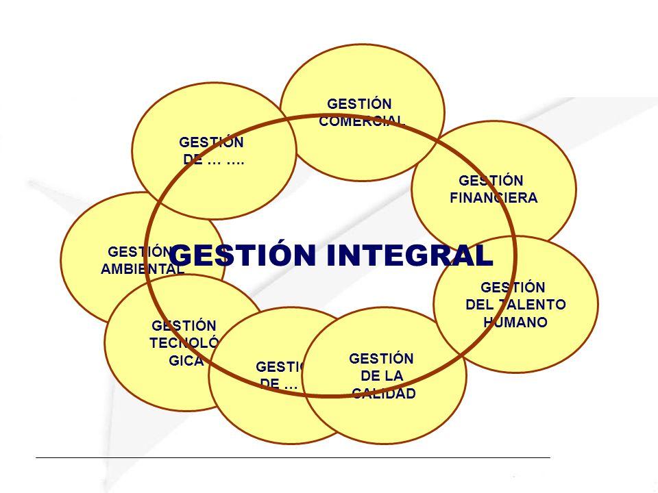 GESTIÓN FINANCIERA GESTIÓN AMBIENTAL GESTIÓN COMERCIAL GESTIÓN TECNOLÓ- GICA GESTIÓN DE … ….