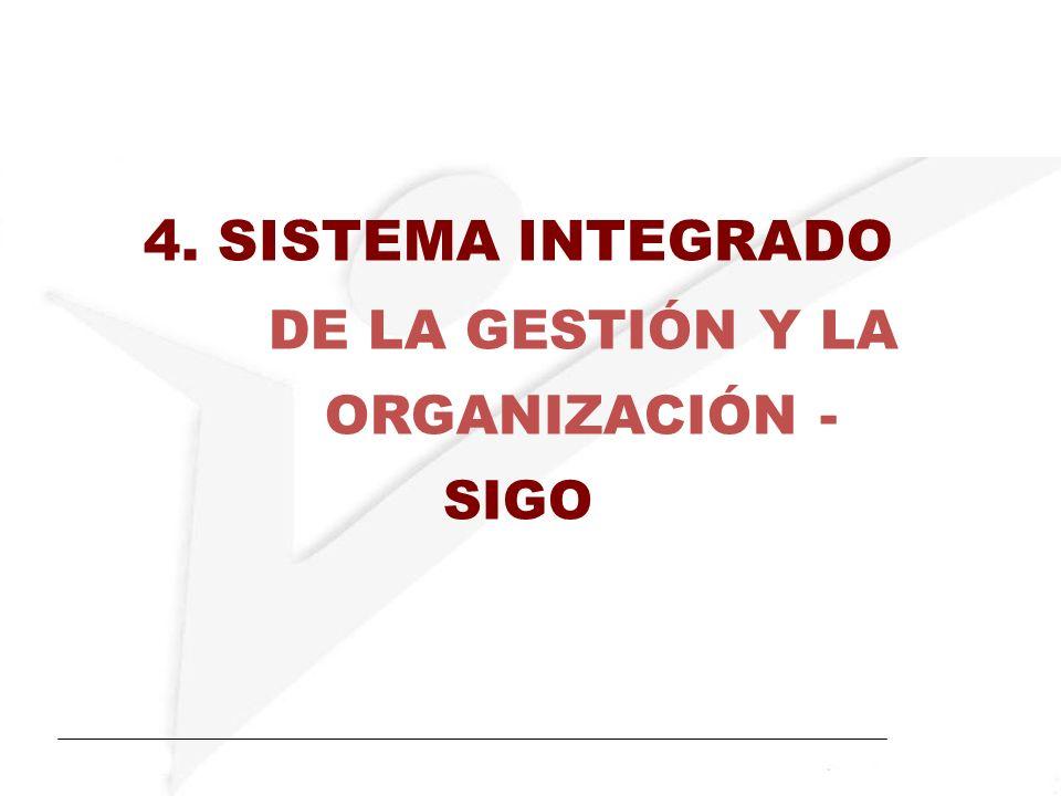 4. SISTEMA INTEGRADO DE LA GESTIÓN Y LA ORGANIZACIÓN - SIGO