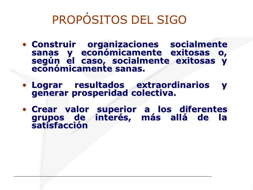 PROPÓSITOS DEL SIGO Construir organizaciones socialmente sanas y económicamente exitosas o, según el caso, socialmente exitosas y económicamente sanas.Construir organizaciones socialmente sanas y económicamente exitosas o, según el caso, socialmente exitosas y económicamente sanas.