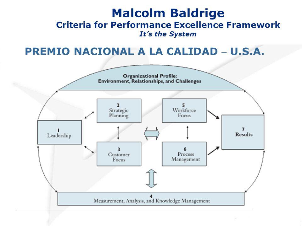 Malcolm Baldrige Criteria for Performance Excellence Framework Its the System PREMIO NACIONAL A LA CALIDAD – U.S.A.