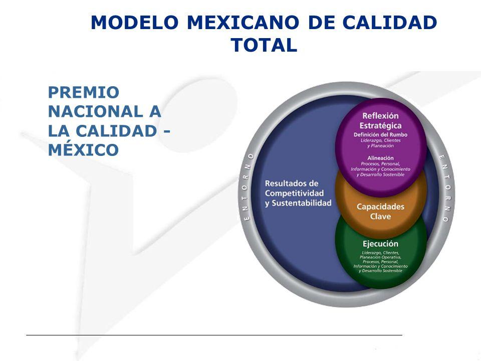 MODELO MEXICANO DE CALIDAD TOTAL PREMIO NACIONAL A LA CALIDAD - MÉXICO