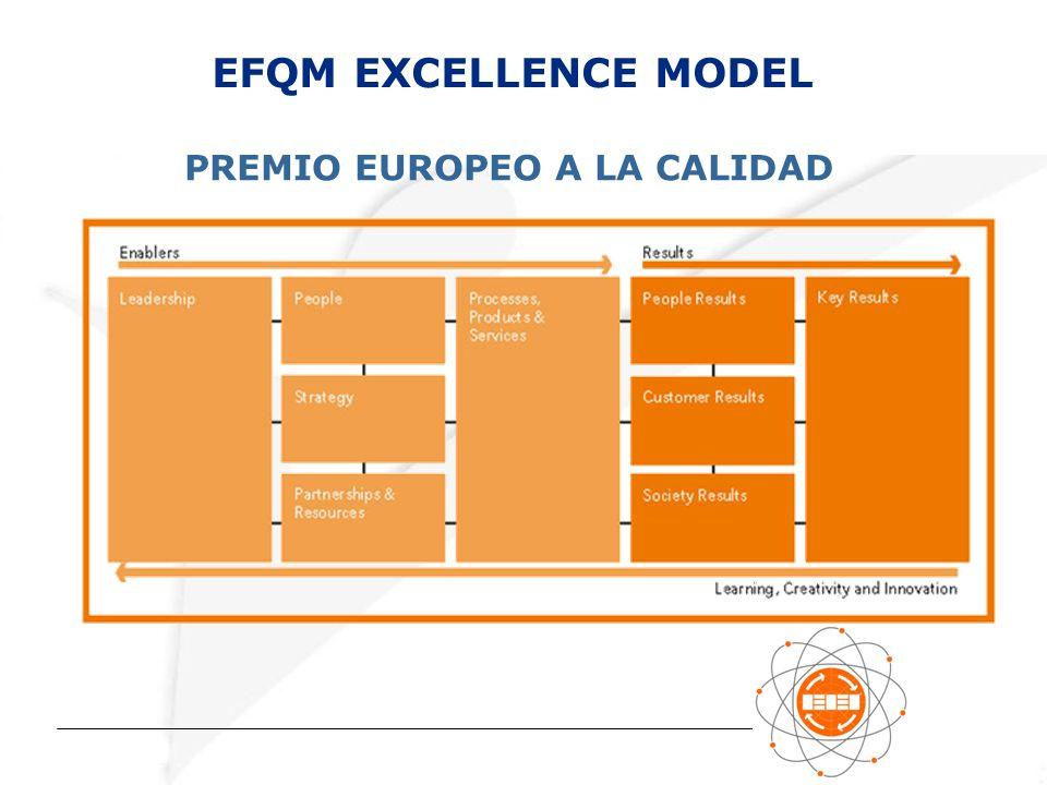 EFQM EXCELLENCE MODEL PREMIO EUROPEO A LA CALIDAD