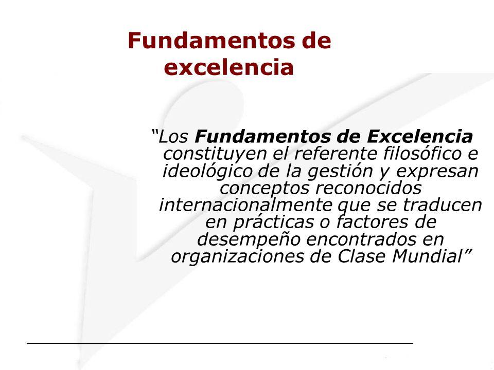 Los Fundamentos de Excelencia constituyen el referente filosófico e ideológico de la gestión y expresan conceptos reconocidos internacionalmente que se traducen en prácticas o factores de desempeño encontrados en organizaciones de Clase Mundial Fundamentos de excelencia