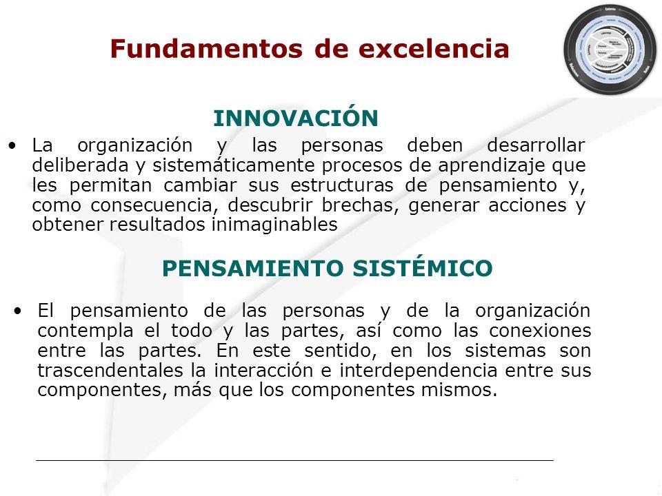 INNOVACIÓN La organización y las personas deben desarrollar deliberada y sistemáticamente procesos de aprendizaje que les permitan cambiar sus estruct