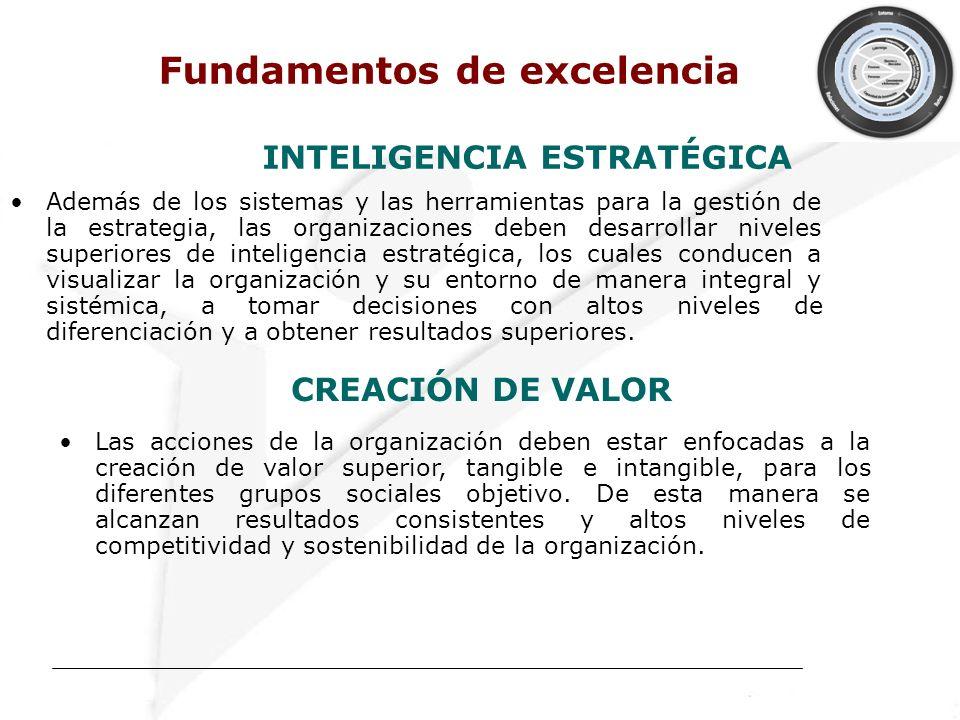 INTELIGENCIA ESTRATÉGICA Además de los sistemas y las herramientas para la gestión de la estrategia, las organizaciones deben desarrollar niveles supe