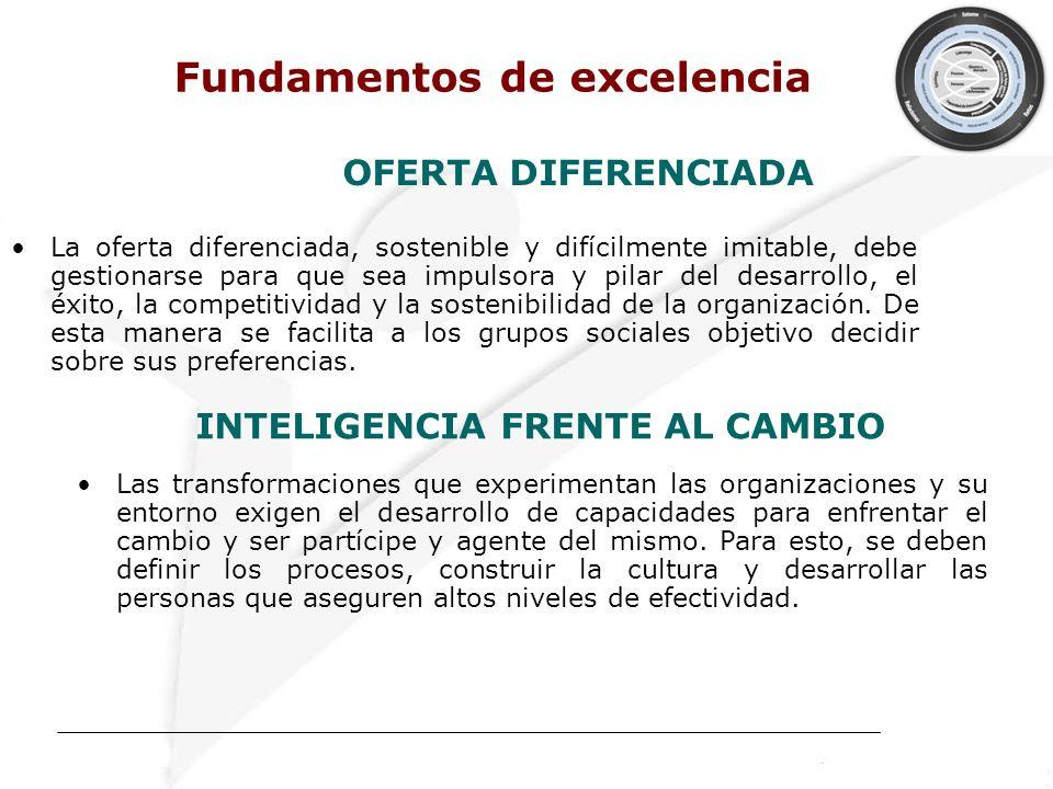 OFERTA DIFERENCIADA La oferta diferenciada, sostenible y difícilmente imitable, debe gestionarse para que sea impulsora y pilar del desarrollo, el éxito, la competitividad y la sostenibilidad de la organización.