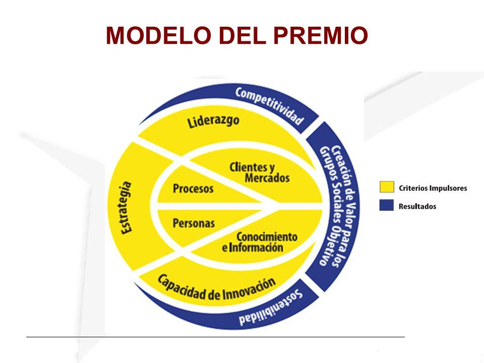 MODELO DEL PREMIO