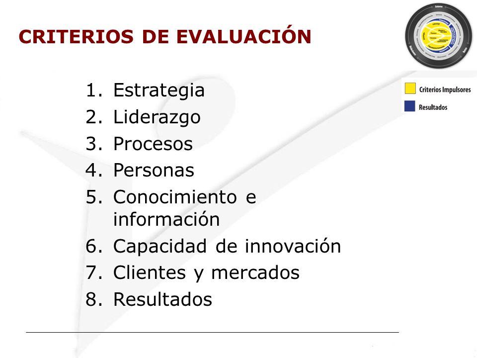 CRITERIOS DE EVALUACIÓN 1.Estrategia 2.Liderazgo 3.Procesos 4.Personas 5.Conocimiento e información 6.Capacidad de innovación 7.Clientes y mercados 8.Resultados