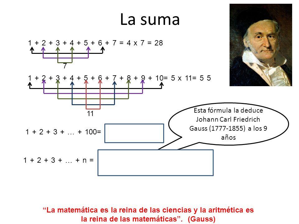 La suma 1+2+3+4+5+6+7=4x7=28 7 1+2+3+4+5+6+7+8+9+10=5x11=55 11 1+2+3+…+100=50 x101=5050 1+2+3+…+n= Suma de los primeros n números naturales Esta fórmu
