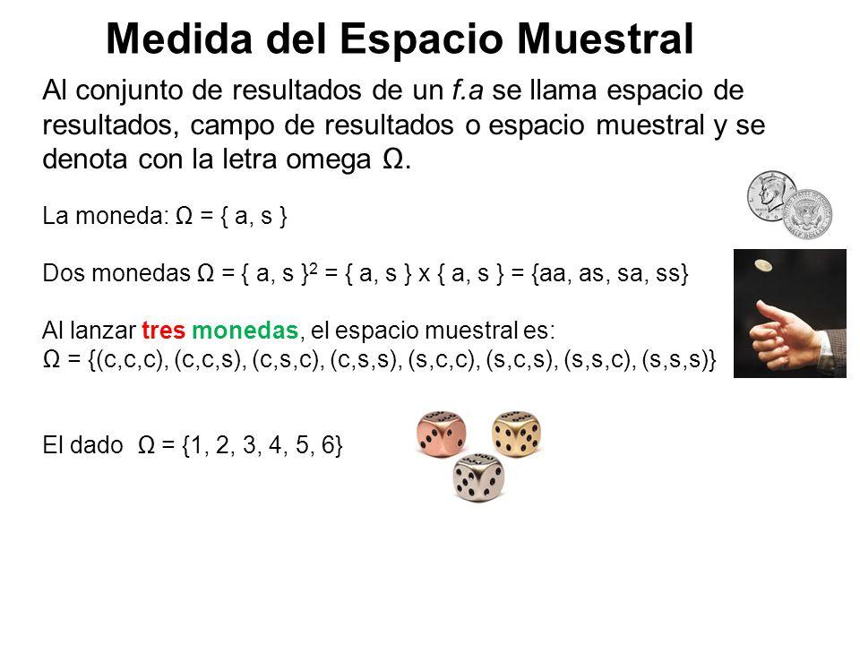 Al conjunto de resultados de un f.a se llama espacio de resultados, campo de resultados o espacio muestral y se denota con la letra omega. La moneda:
