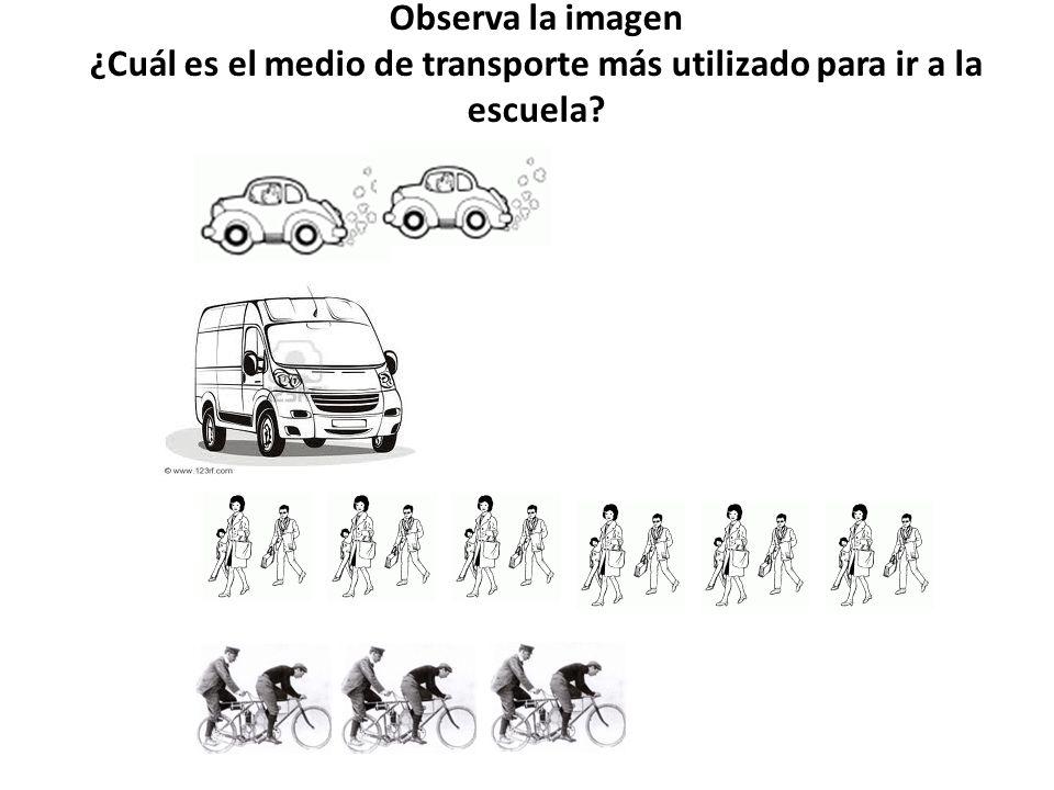 Observa la imagen ¿Cuál es el medio de transporte más utilizado para ir a la escuela?