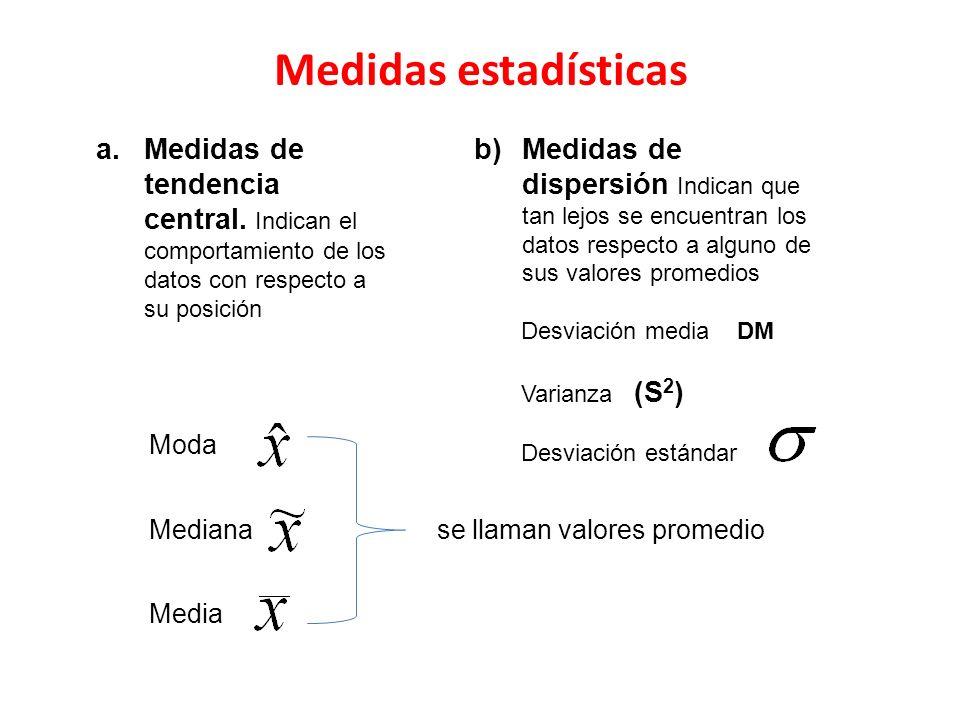 Medidas estadísticas Moda a.Medidas de tendencia central. Indican el comportamiento de los datos con respecto a su posición Mediana se llaman valores
