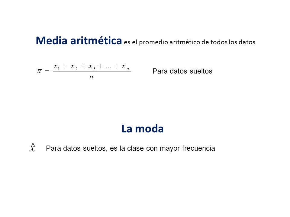 Media aritmética es el promedio aritmético de todos los datos La moda Para datos sueltos, es la clase con mayor frecuencia Para datos sueltos