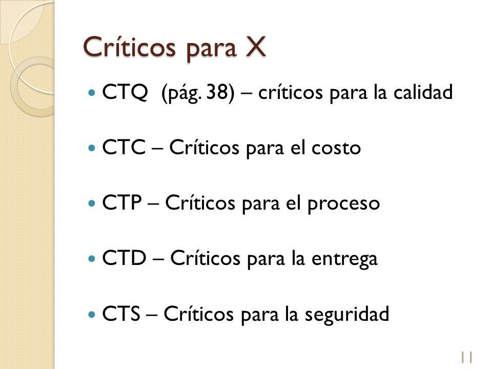Críticos para X CTQ (pág. 38) – críticos para la calidad CTC – Críticos para el costo CTP – Críticos para el proceso CTD – Críticos para la entrega CT