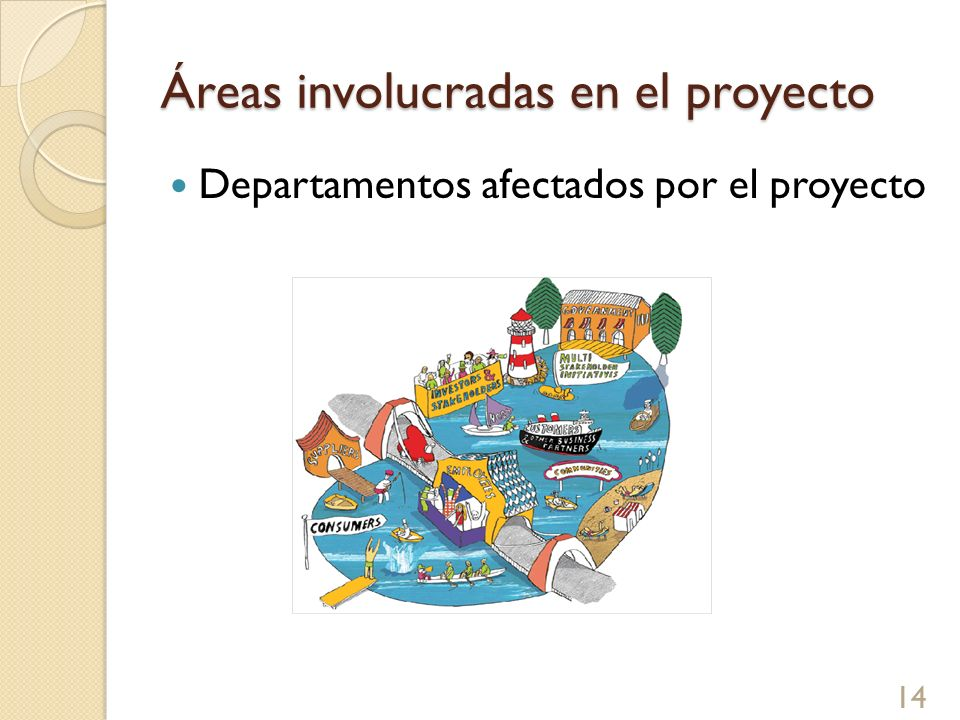 Áreas involucradas en el proyecto Departamentos afectados por el proyecto 14