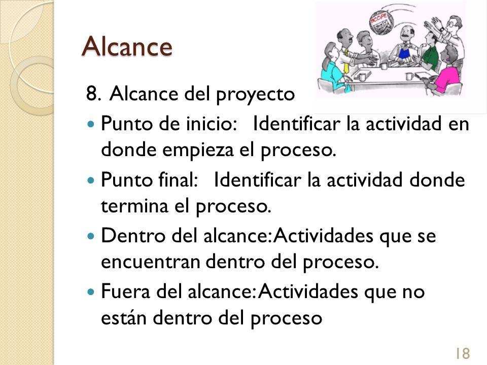 Alcance 8. Alcance del proyecto Punto de inicio: Identificar la actividad en donde empieza el proceso. Punto final: Identificar la actividad donde ter