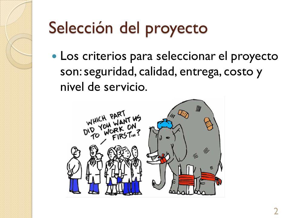 Selección del proyecto Los criterios para seleccionar el proyecto son: seguridad, calidad, entrega, costo y nivel de servicio. 2