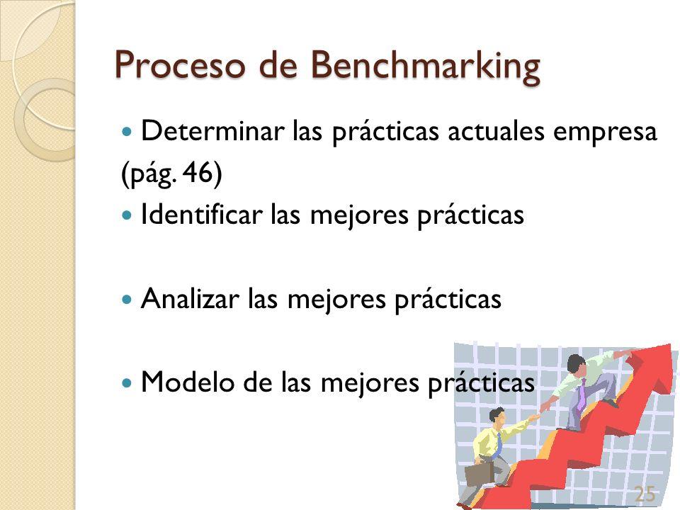 Proceso de Benchmarking Determinar las prácticas actuales empresa (pág. 46) Identificar las mejores prácticas Analizar las mejores prácticas Modelo de
