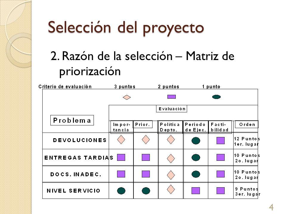 Objetivos del proyecto 5.